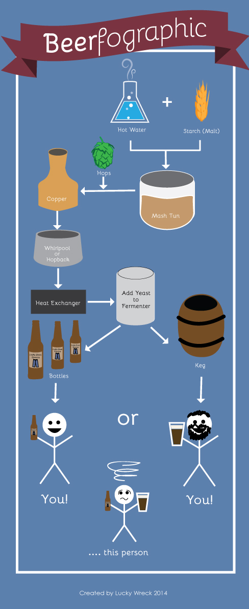 Beerfographic-4